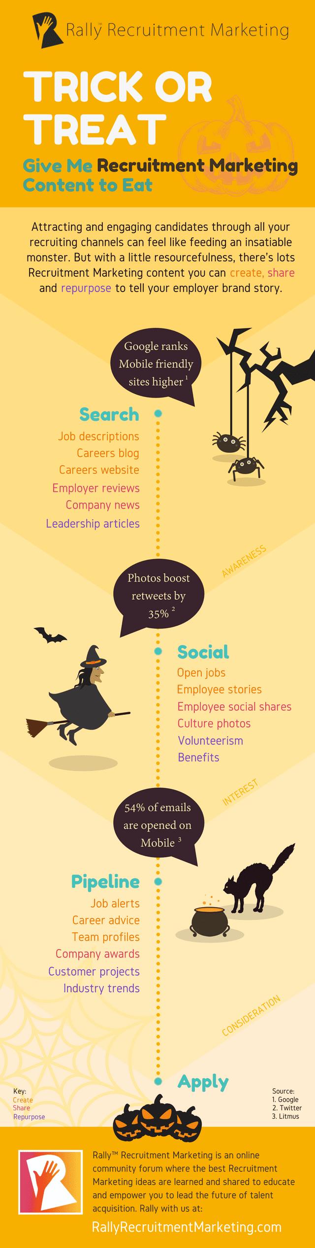 Rally Recruitment Marketing Halloween Infographic