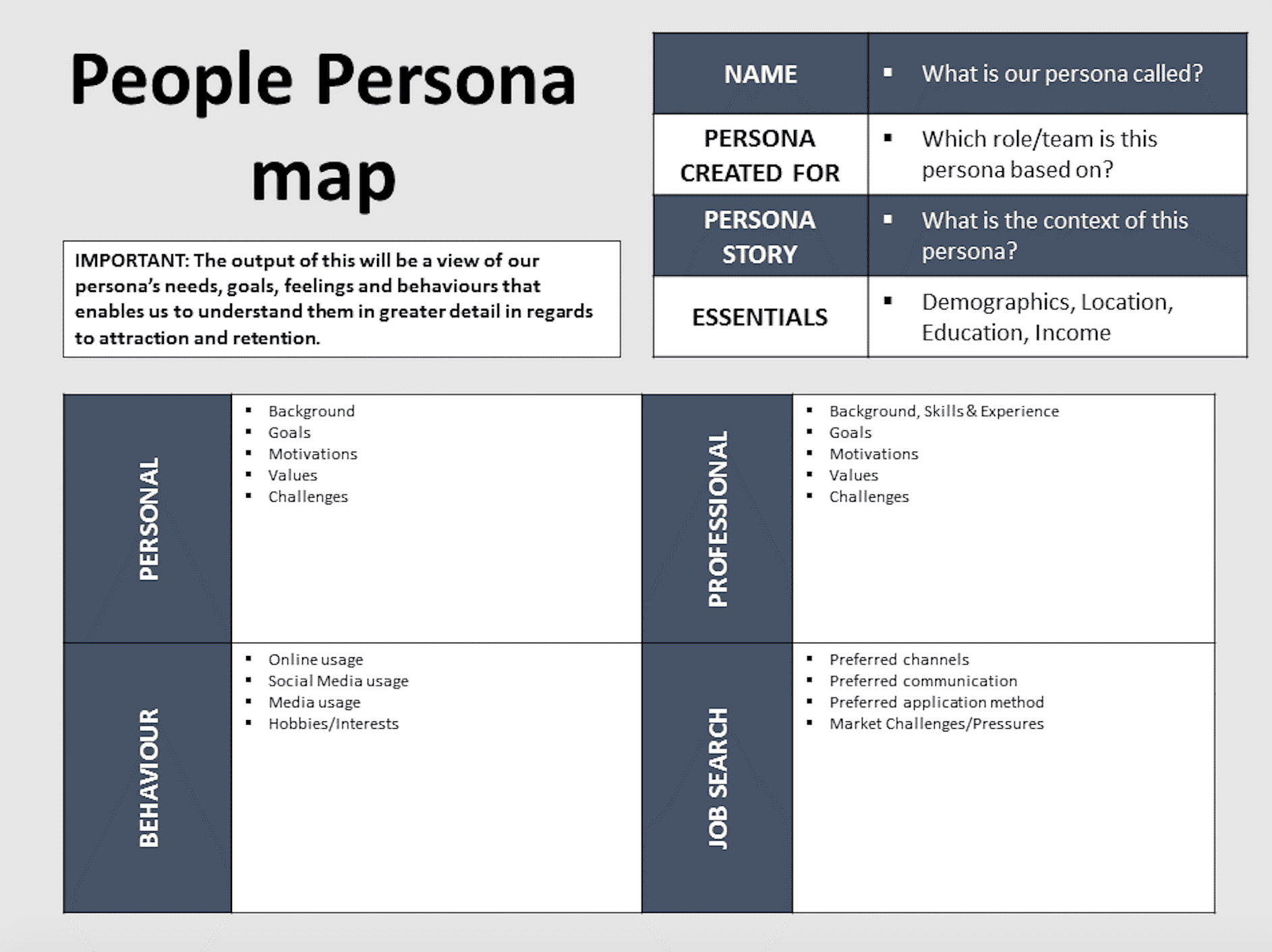 Candidate Persona Map Template, by Ben Gledhill, on Rally Recruitment Marketing