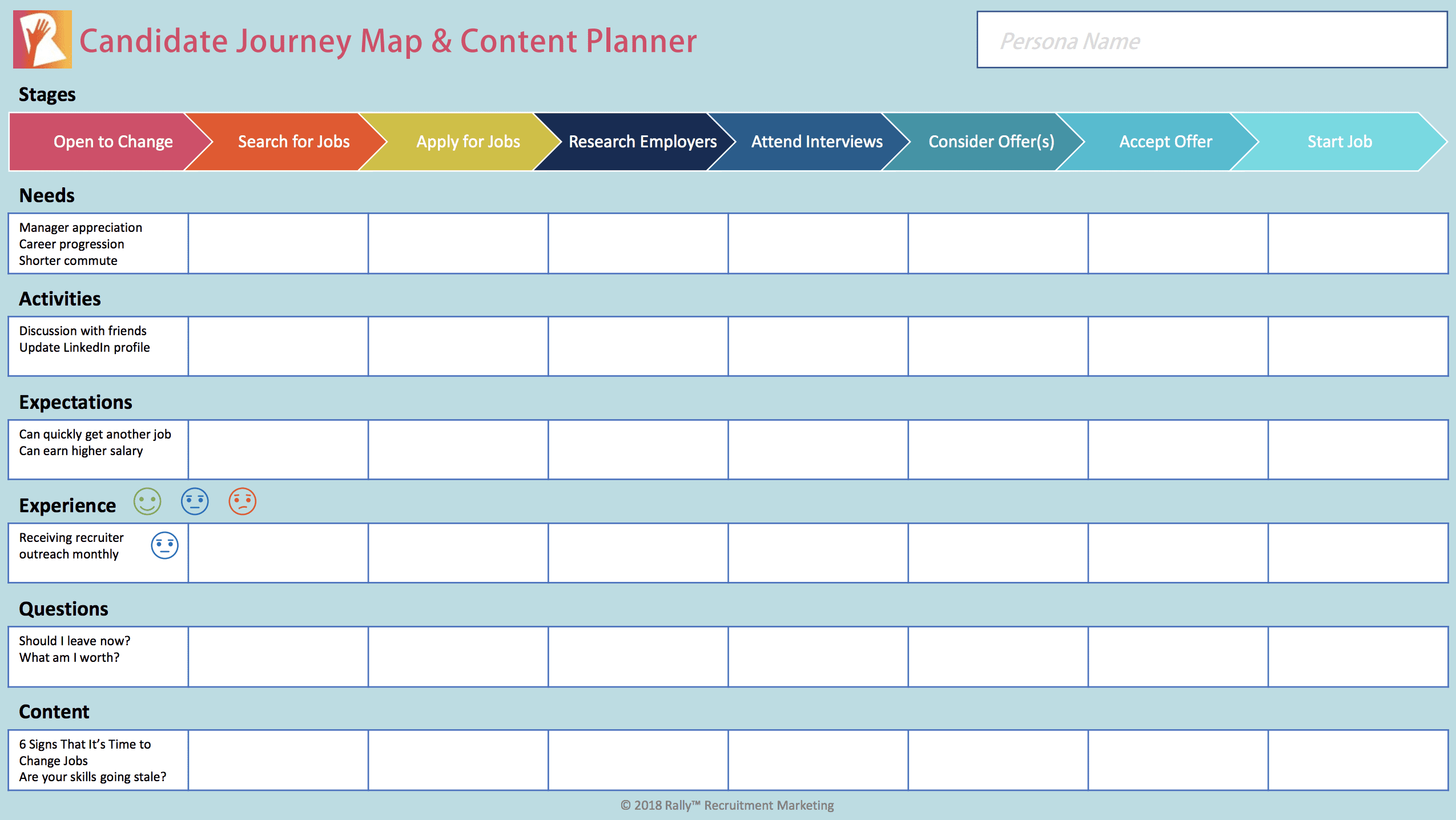 Why you should create a candidate journey map asap template pro tip before you build out a candidate journey map its a good idea to spend a bit of time fleshing out whos journey your tracking first by creating maxwellsz