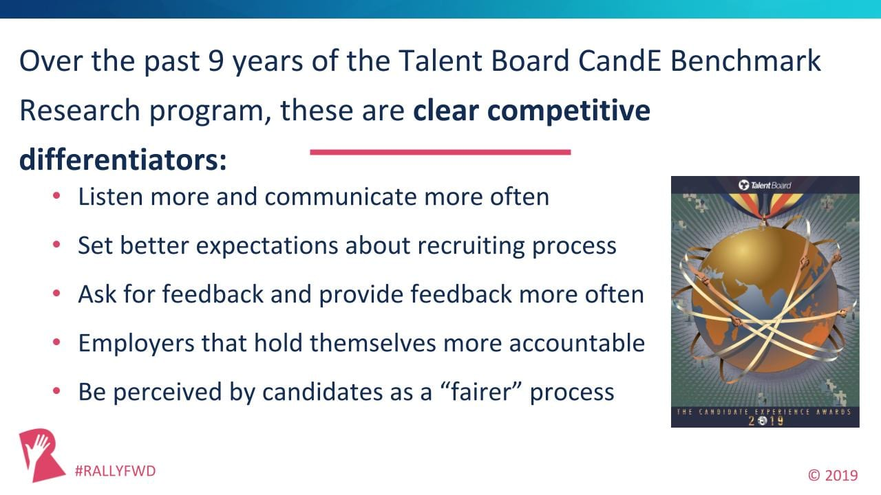 Talent Board Candidate Experience Awards