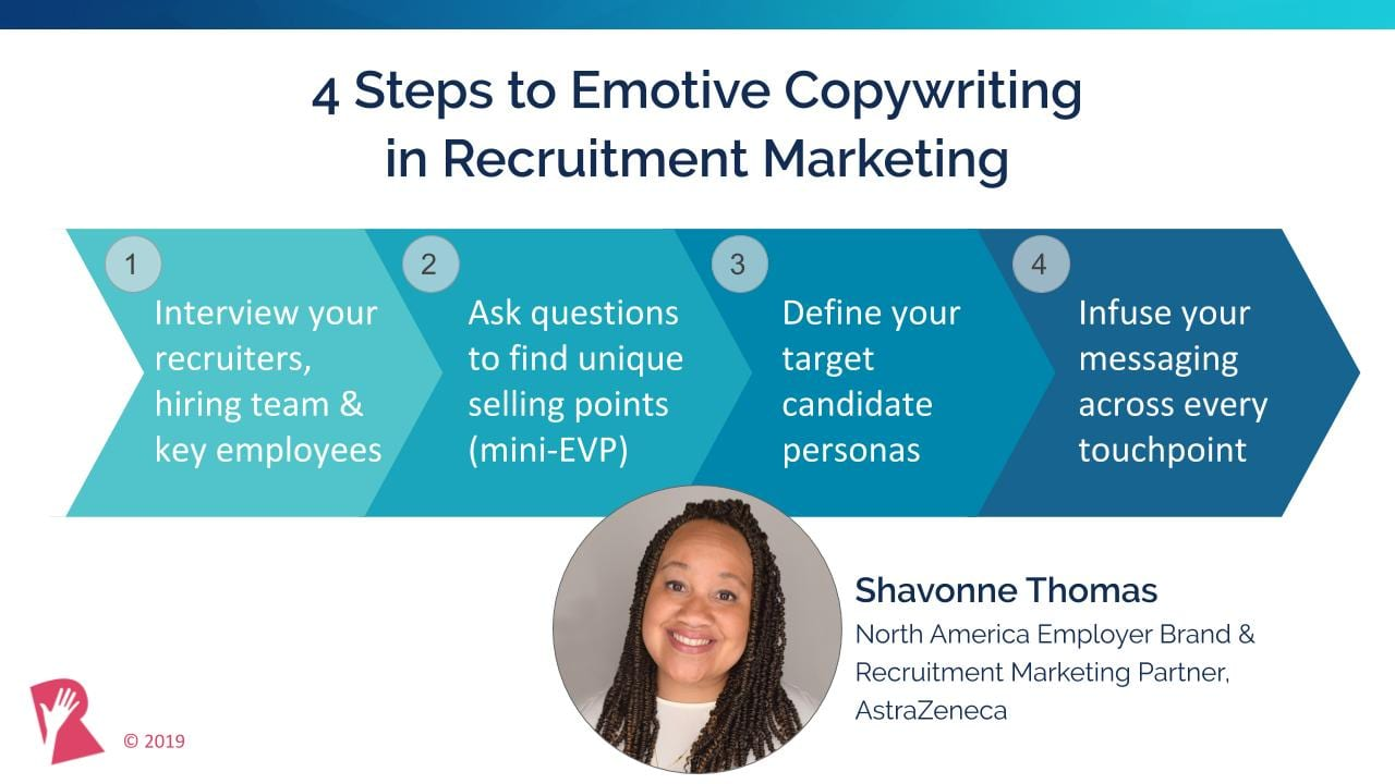 4 Steps to Emotive Copywriting in Recruitment Marketing Shavonne Thomas AstraZeneca
