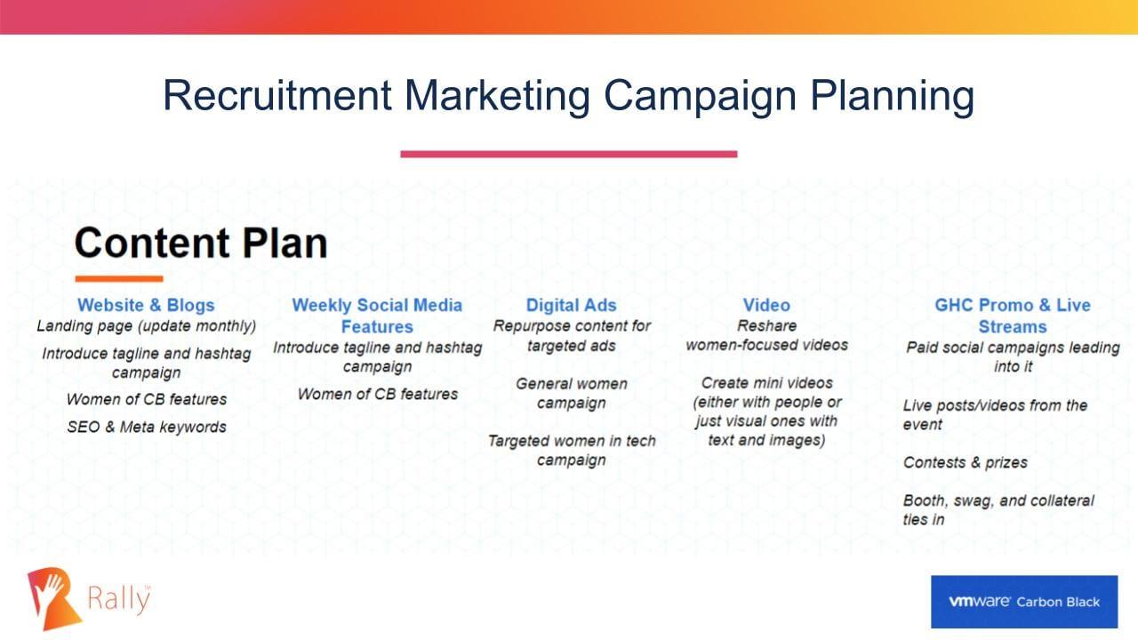 Recruitment Marketing Campaign Content Plan