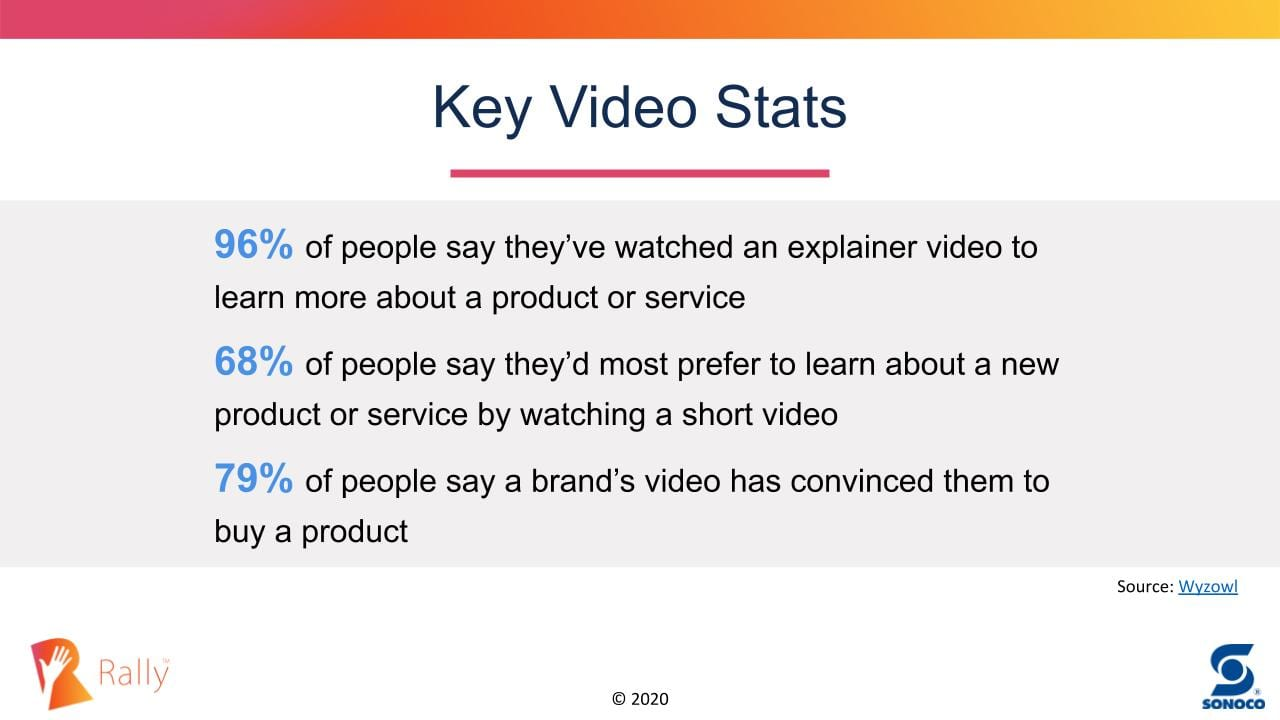 Key video stats to know in recruiting