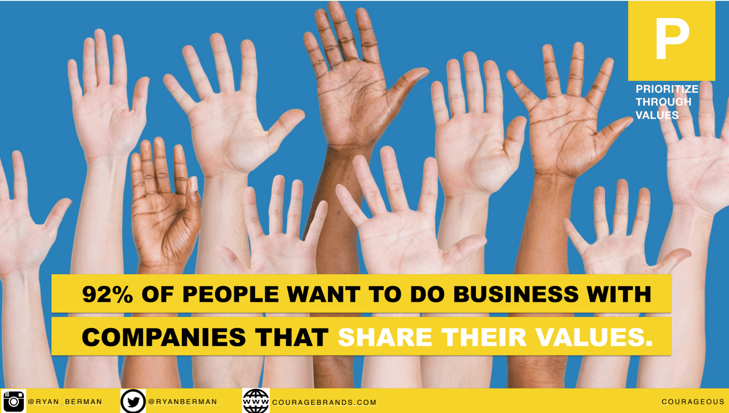 People Want to do Business with Companies that Share Their Values
