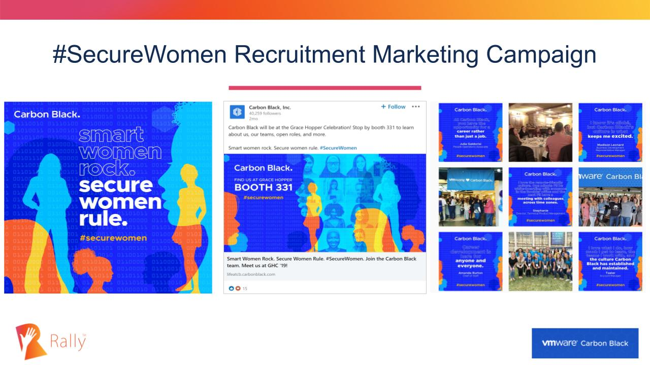 See the success behind VMware Carbon Black's Secure Women Recruitment Marketing campaign