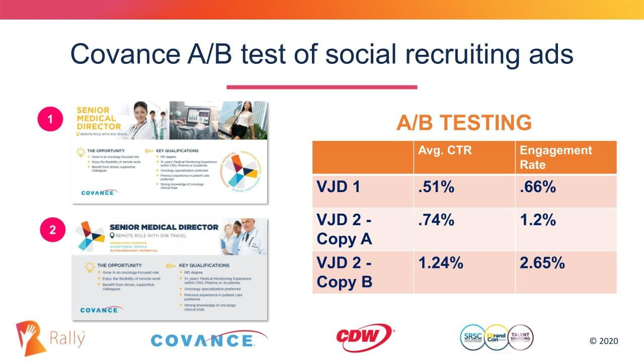 Example of A/B testing in recruitment job advertising