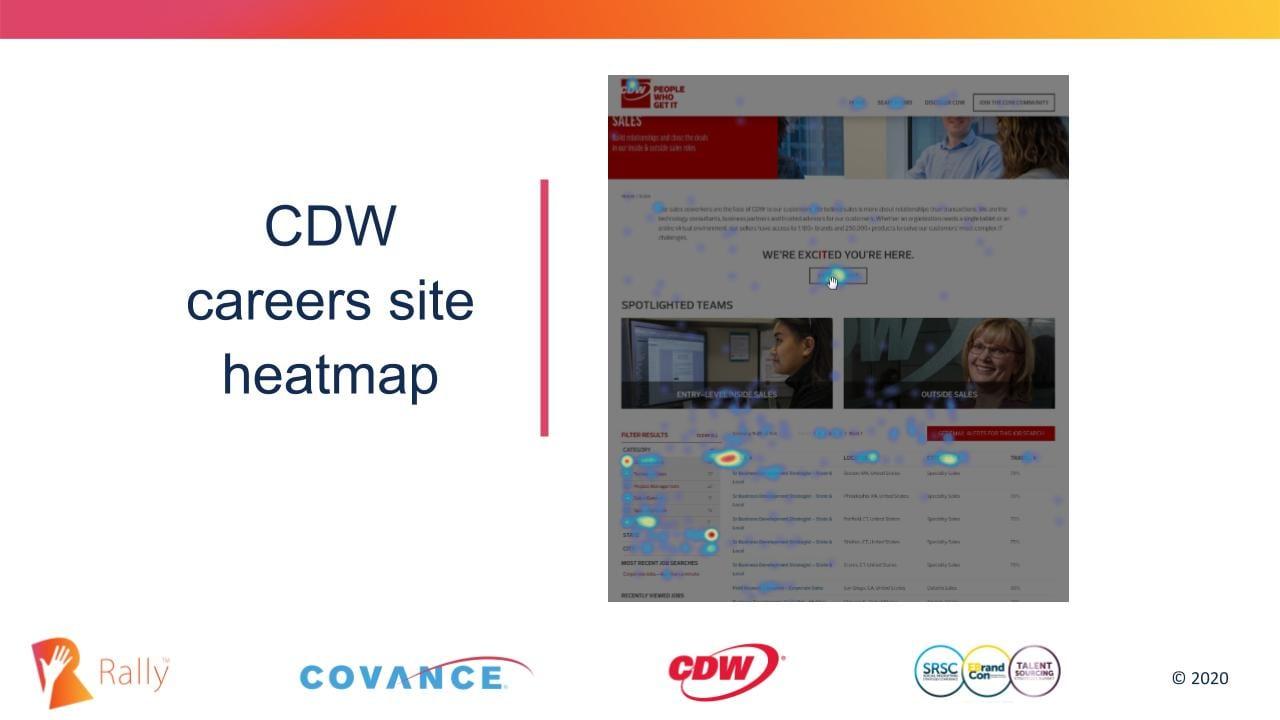 Heatmap example on the CDW careers website