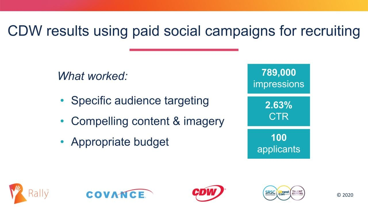 Results of a paid social media campaign for recruiting