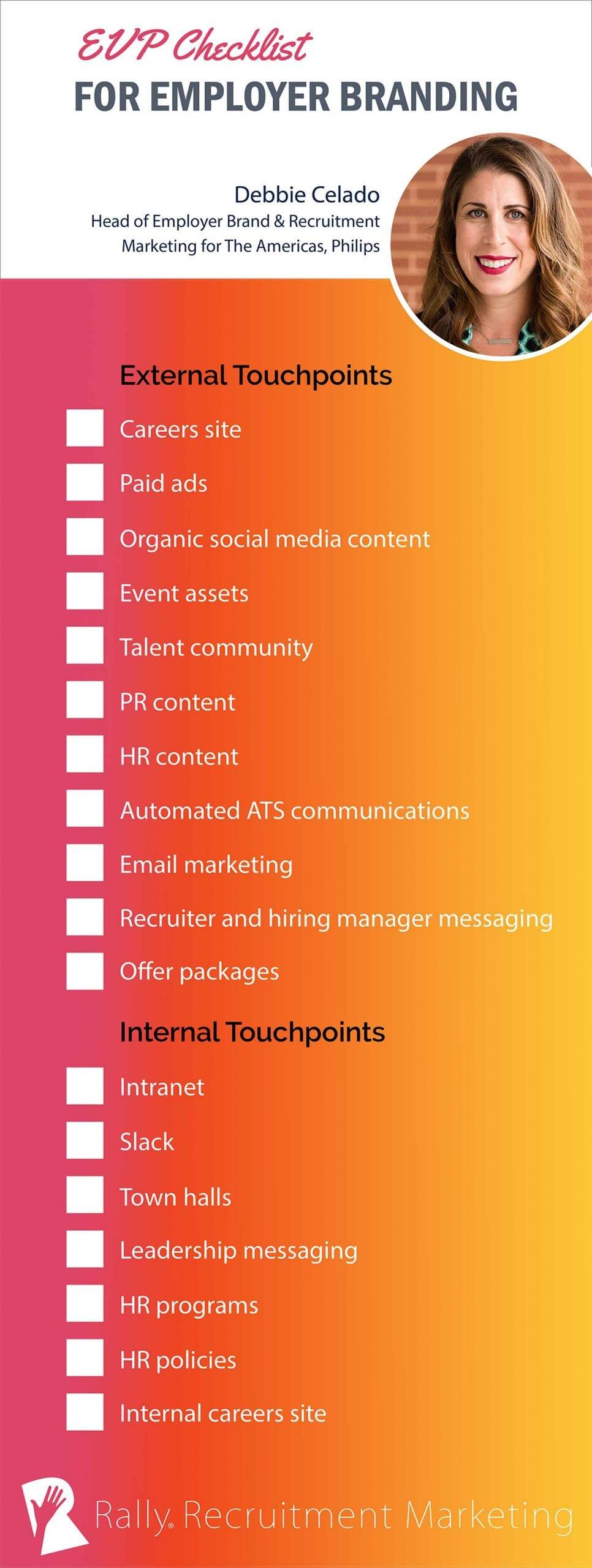 EVP checklist