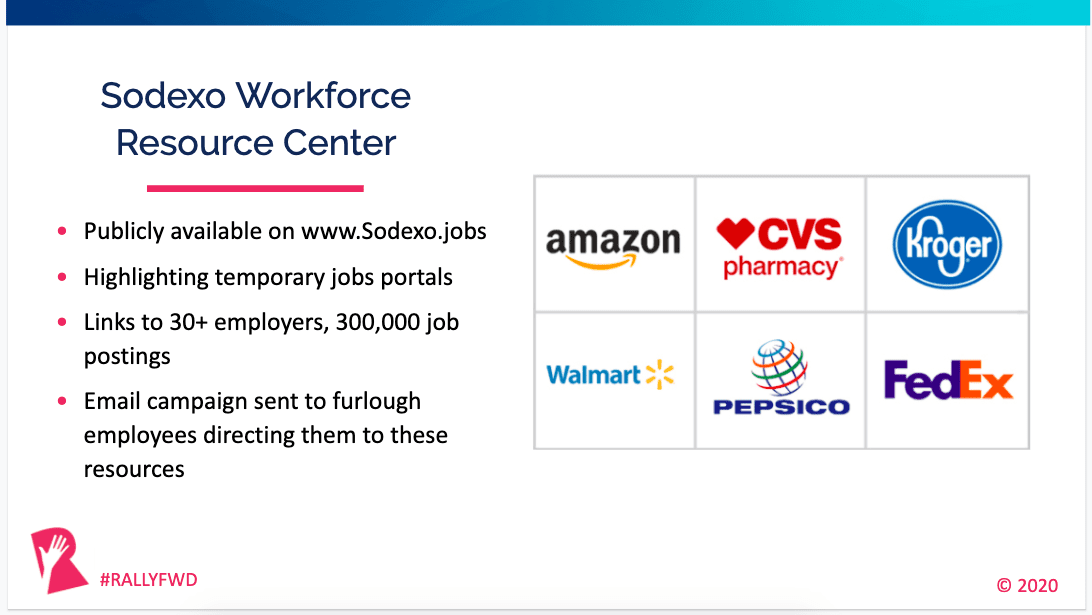 Slide from RallyFwd Sodexo workforce resource center