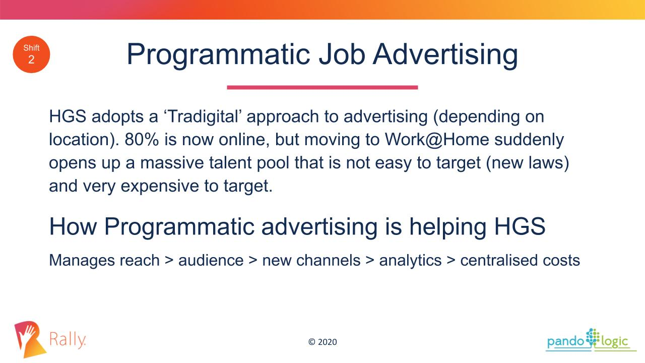 Programmatic Job Advertising