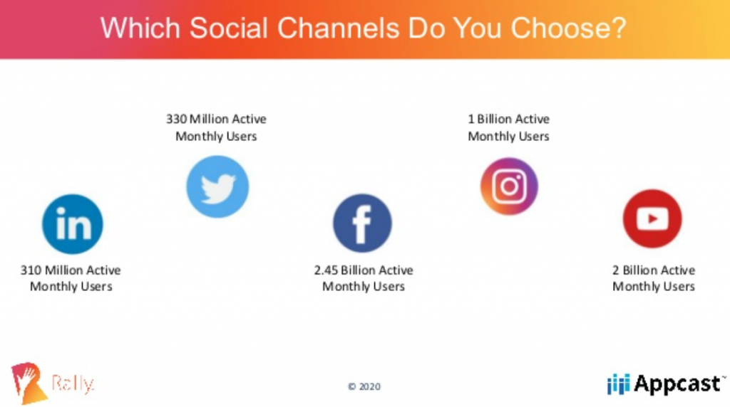 which social channels do you use?