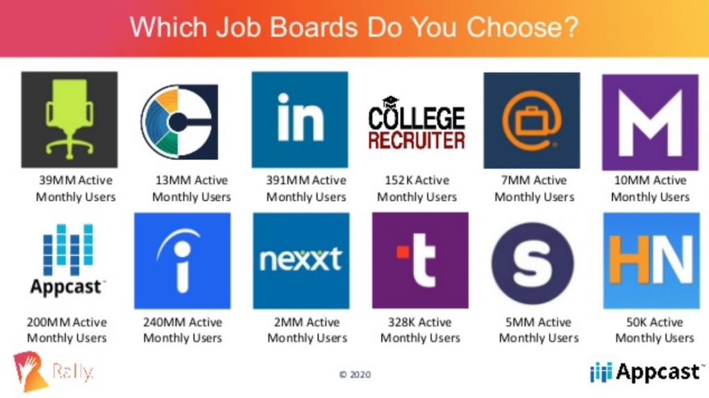 Which job boards do you choose?