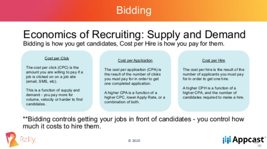 economics of recruiting
