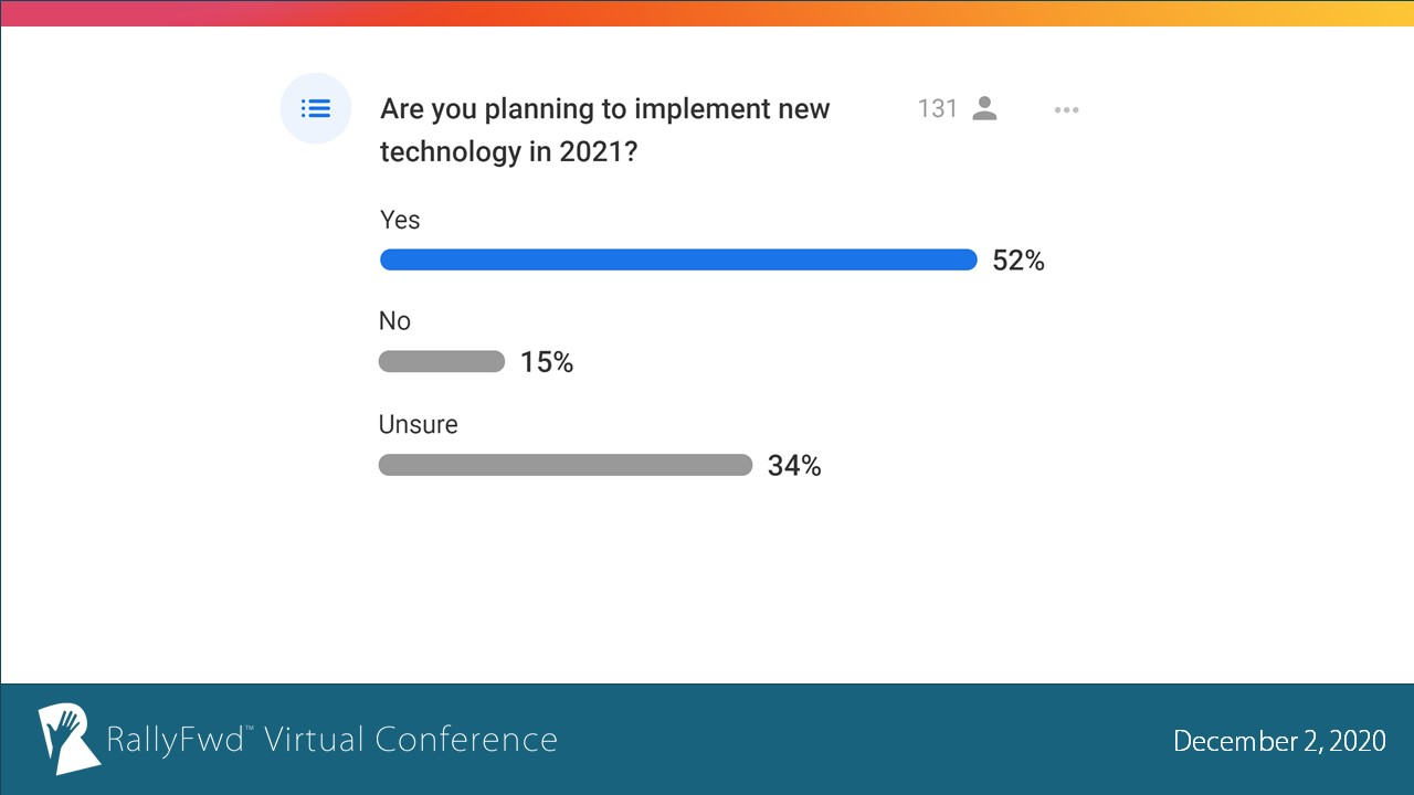 RallyFwd December 2020 Poll: Planning new technology in 2021