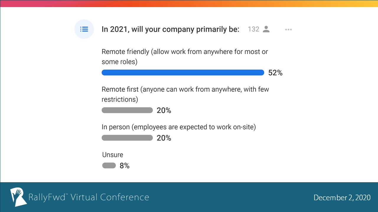 RallyFwd December 2020 Poll: Remote friendly and remote first employers