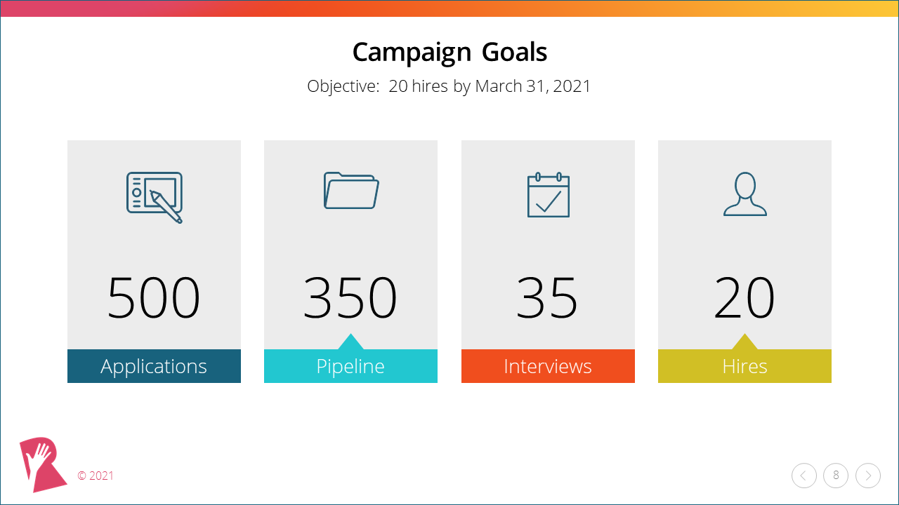 Recruitment Marketing Campaign Template goals