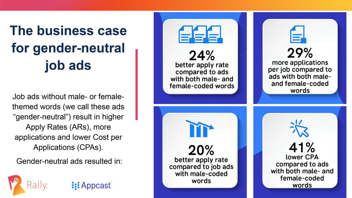 Business case for gender neutral job ads