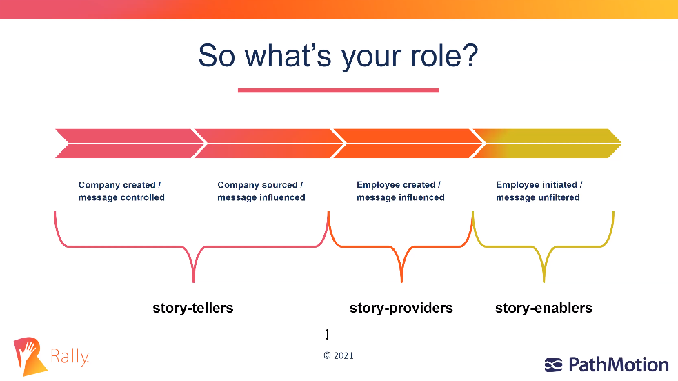 evolution of employers letting employees tell stories