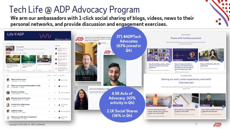 ADP's Employee Advocacy Program