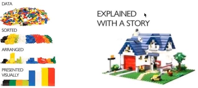 illustration of the data story